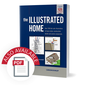 The Illustrated Home eBook